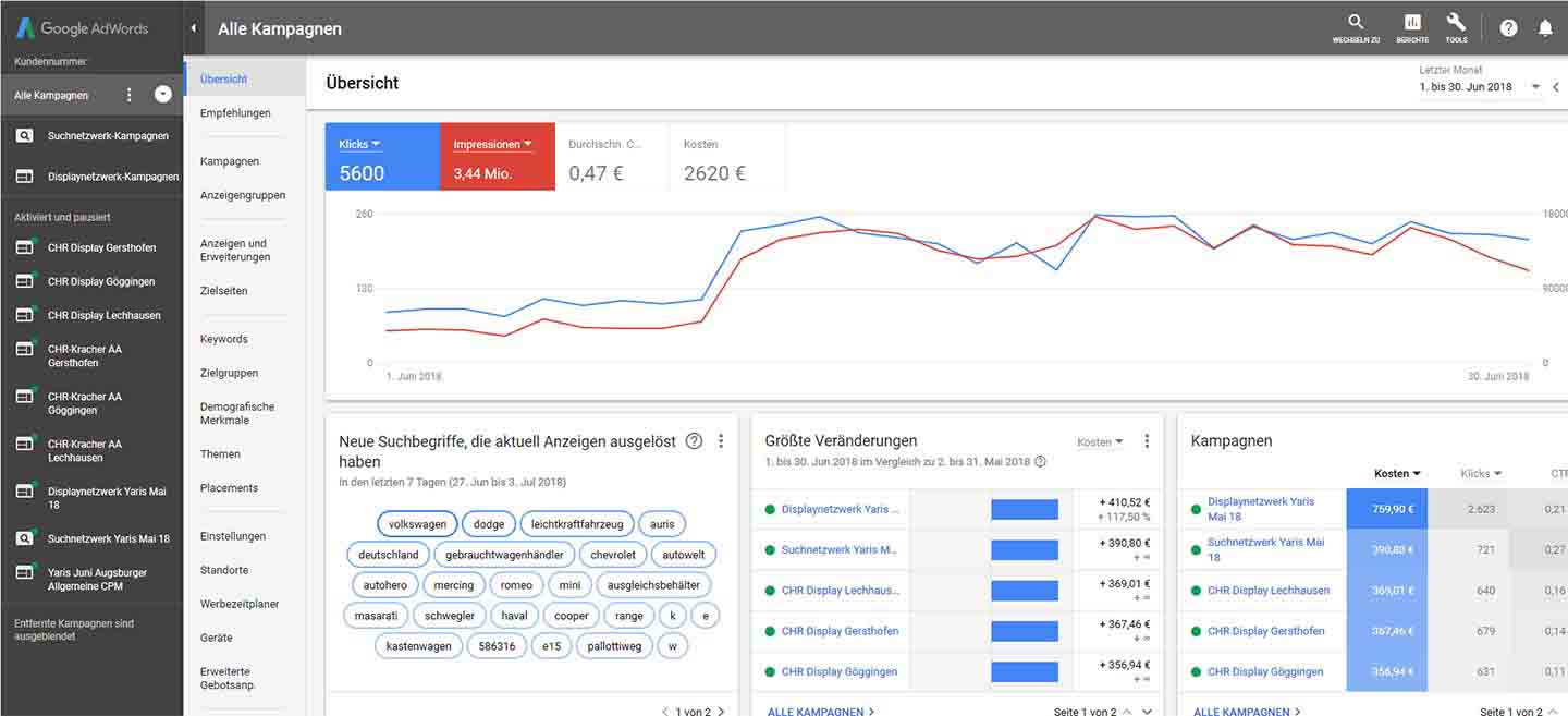 Google Adword & Analytics
